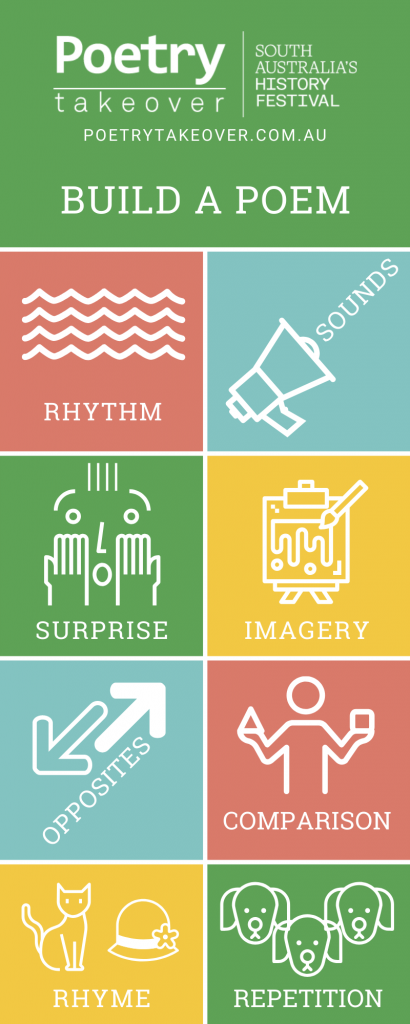 Infographic-Elements used to build a poem